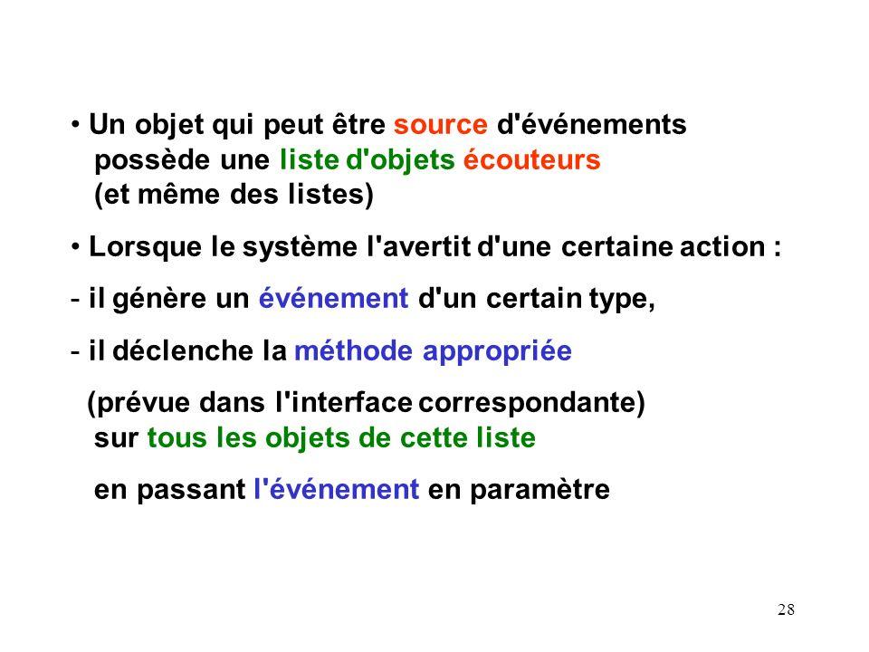 Un objet qui peut être source d événements possède une liste d objets écouteurs (et même des listes)