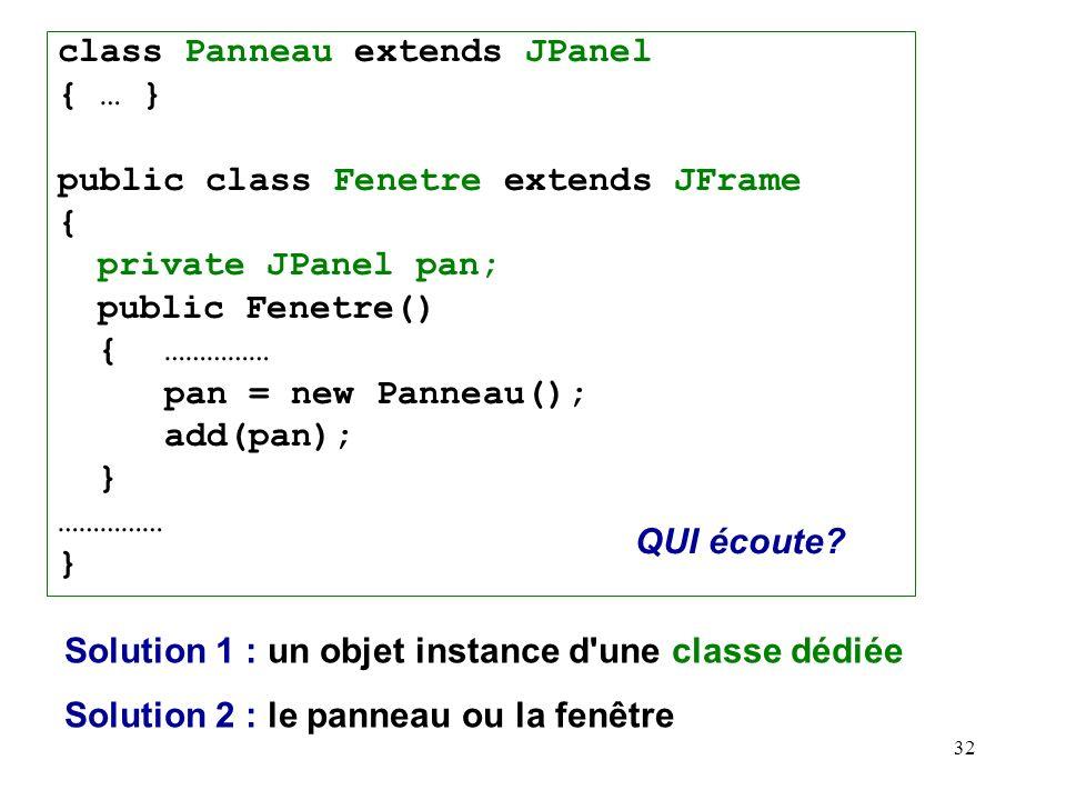 class Panneau extends JPanel