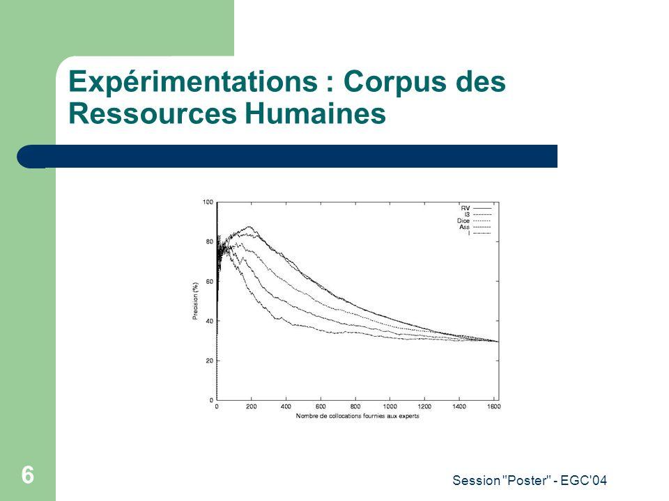 Expérimentations : Corpus des Ressources Humaines