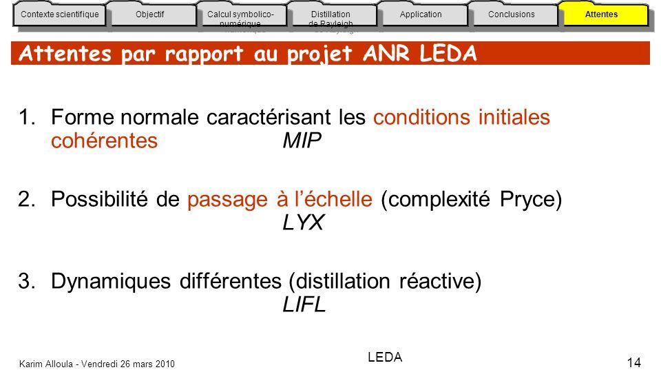 Attentes par rapport au projet ANR LEDA