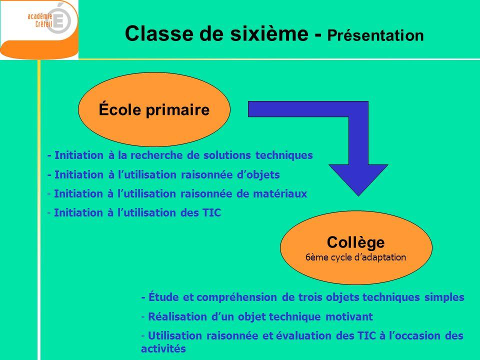 6ème cycle d'adaptation