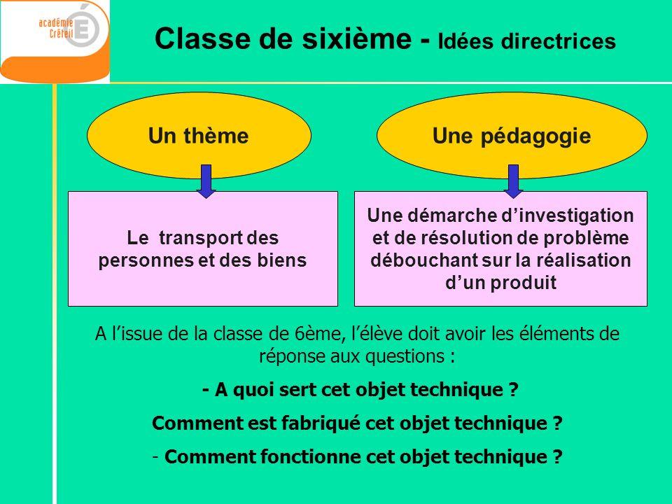 Classe de sixième - Idées directrices