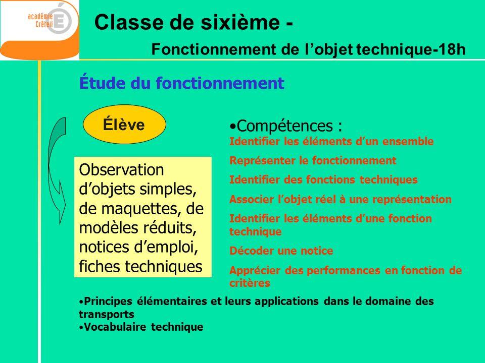 Classe de sixième - Fonctionnement de l'objet technique-18h