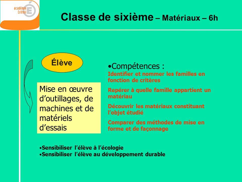 Classe de sixième – Matériaux – 6h