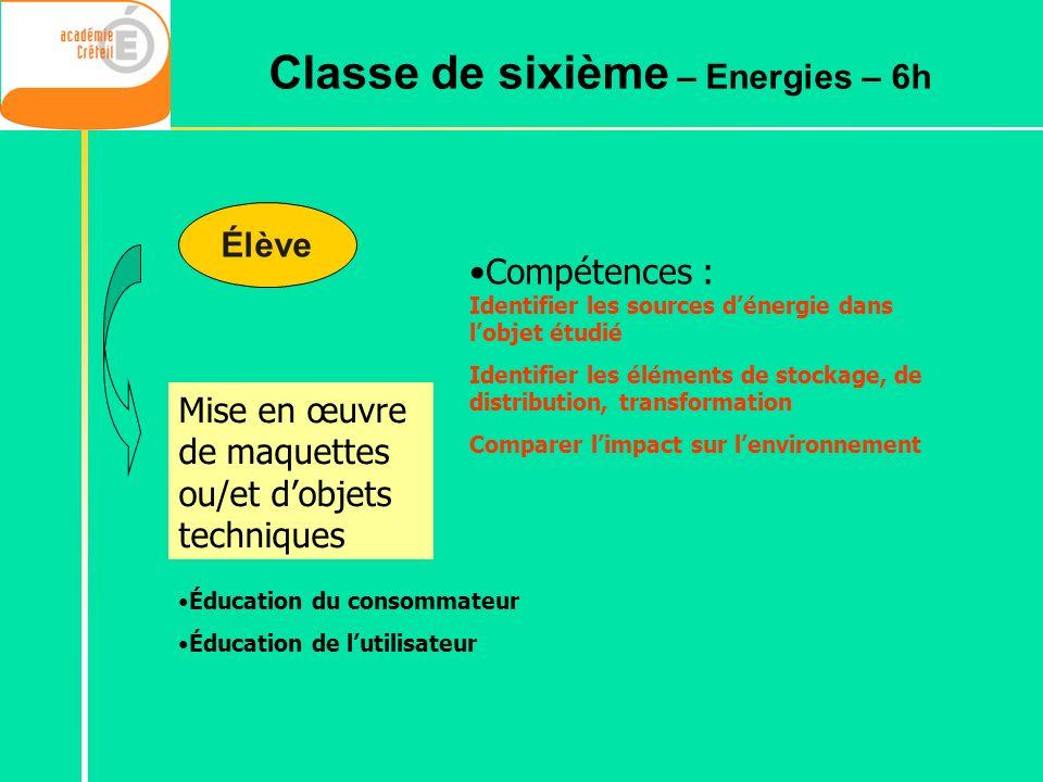 Classe de sixième – Energies – 6h