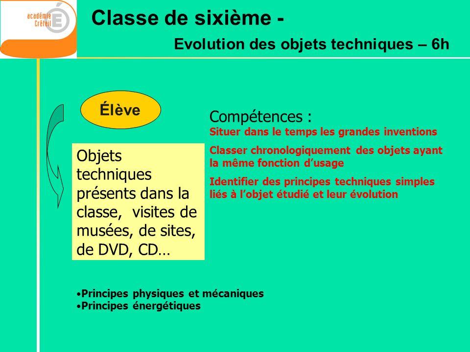 Classe de sixième - Evolution des objets techniques – 6h Élève