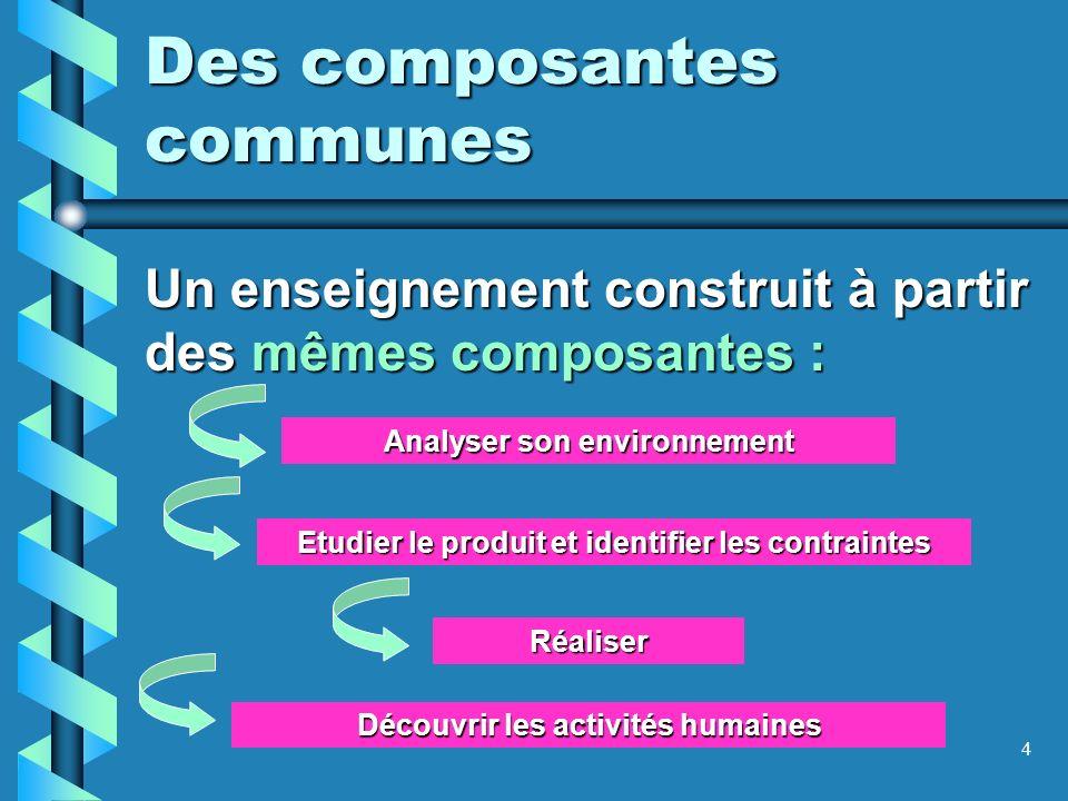 Des composantes communes