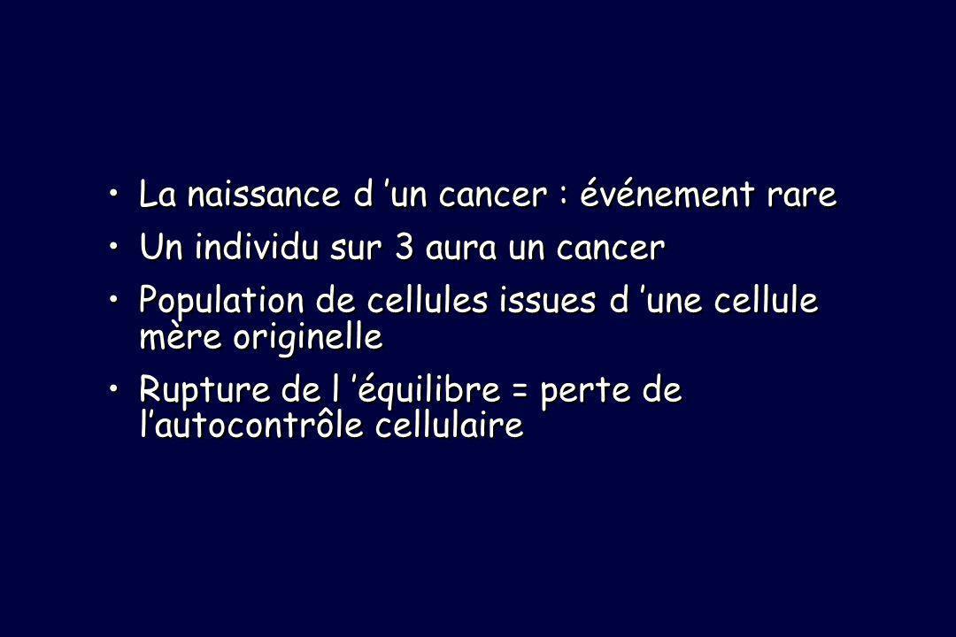 La naissance d 'un cancer : événement rare
