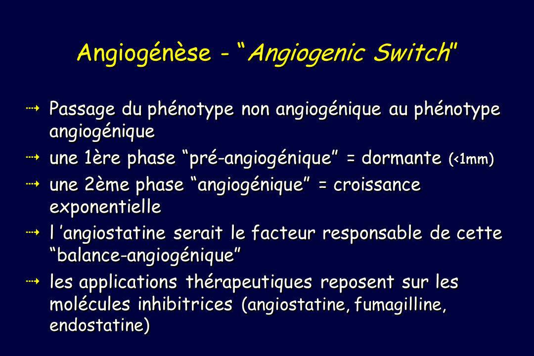 Angiogénèse - Angiogenic Switch