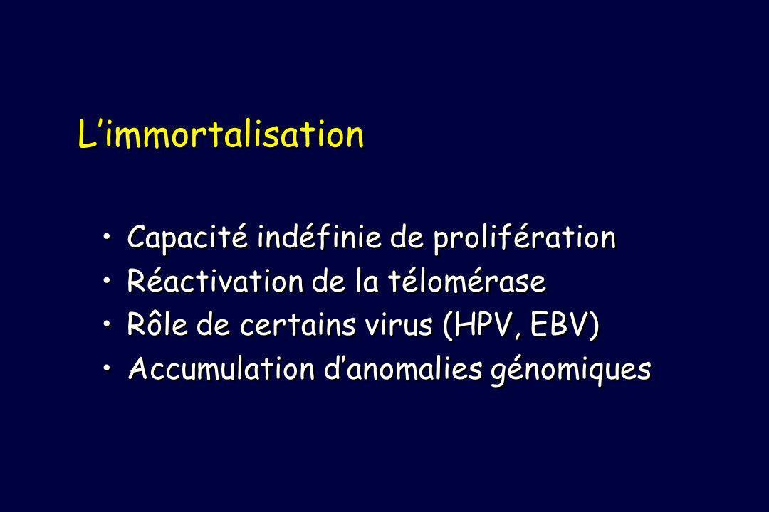L'immortalisation Capacité indéfinie de prolifération