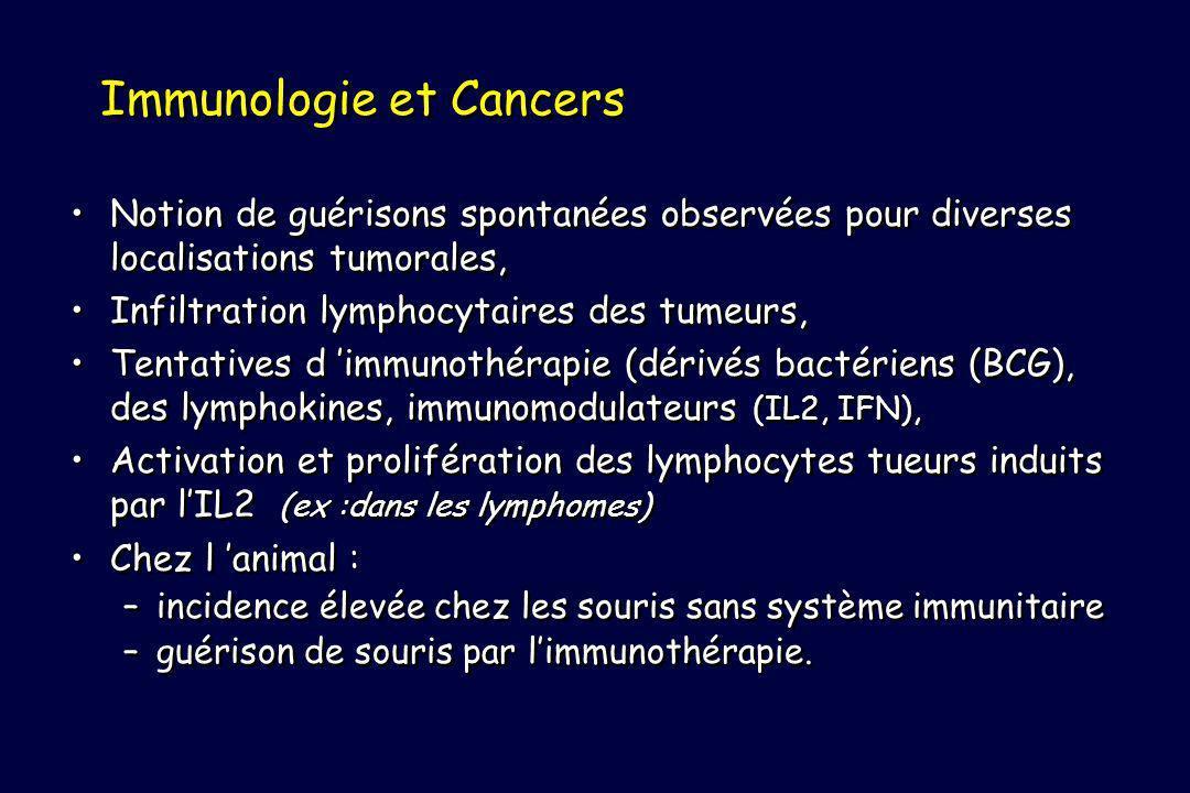 Immunologie et Cancers