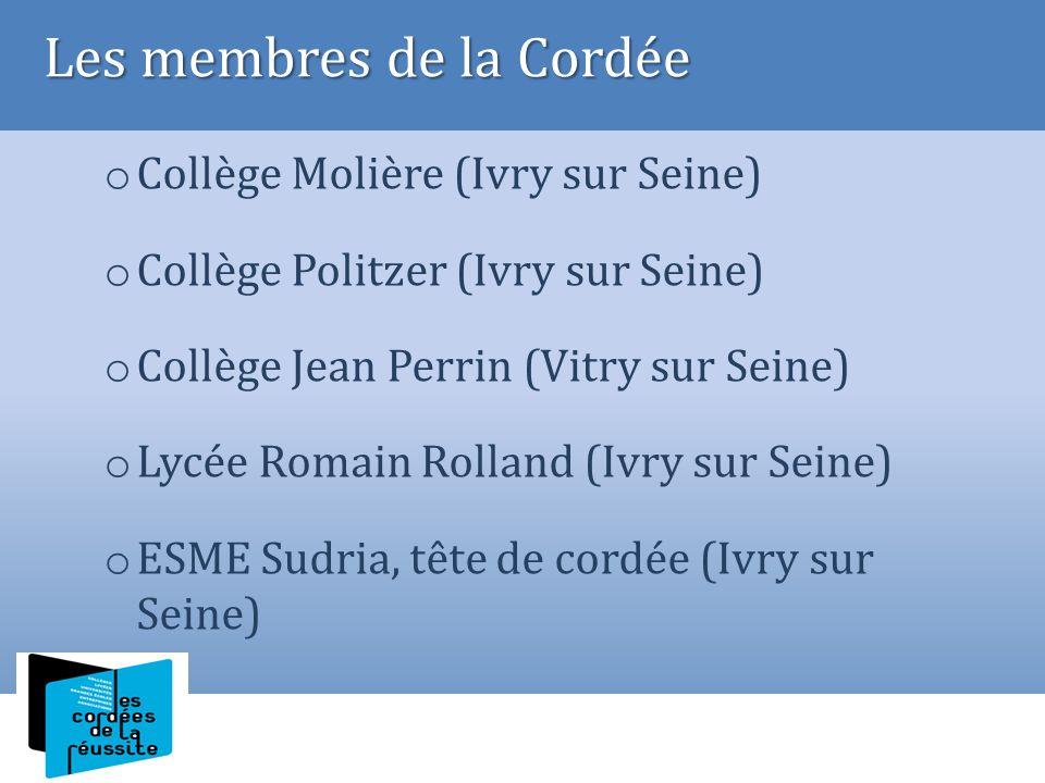 Les membres de la Cordée