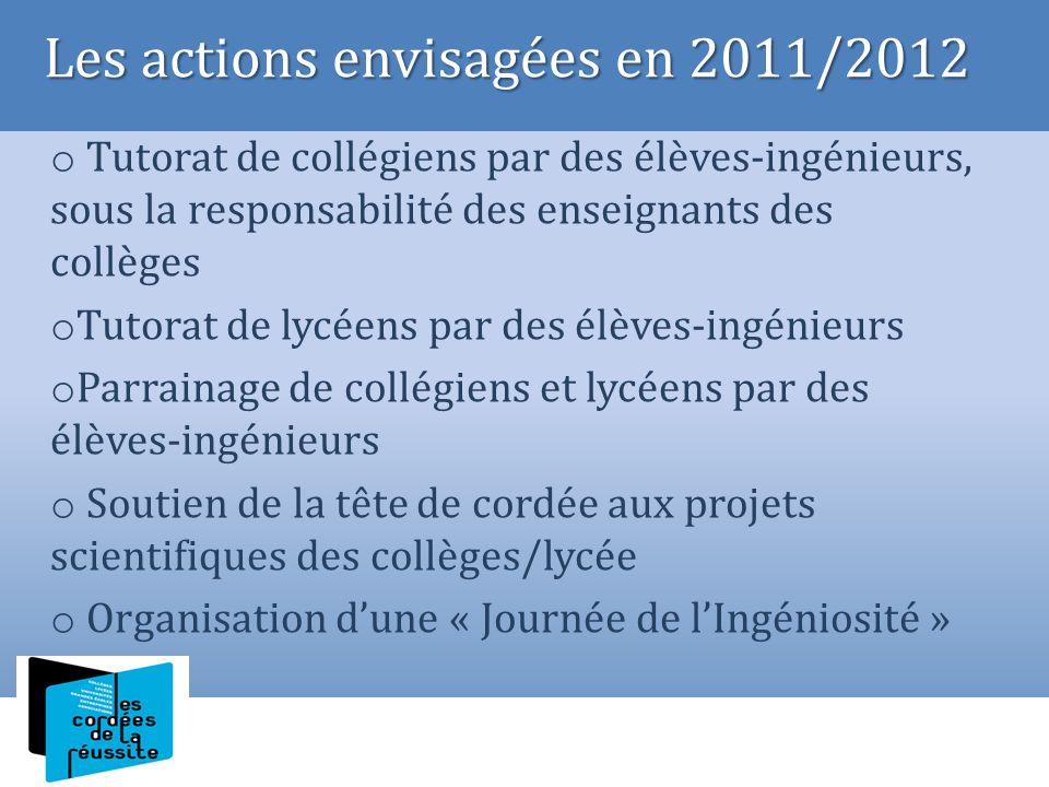 Les actions envisagées en 2011/2012
