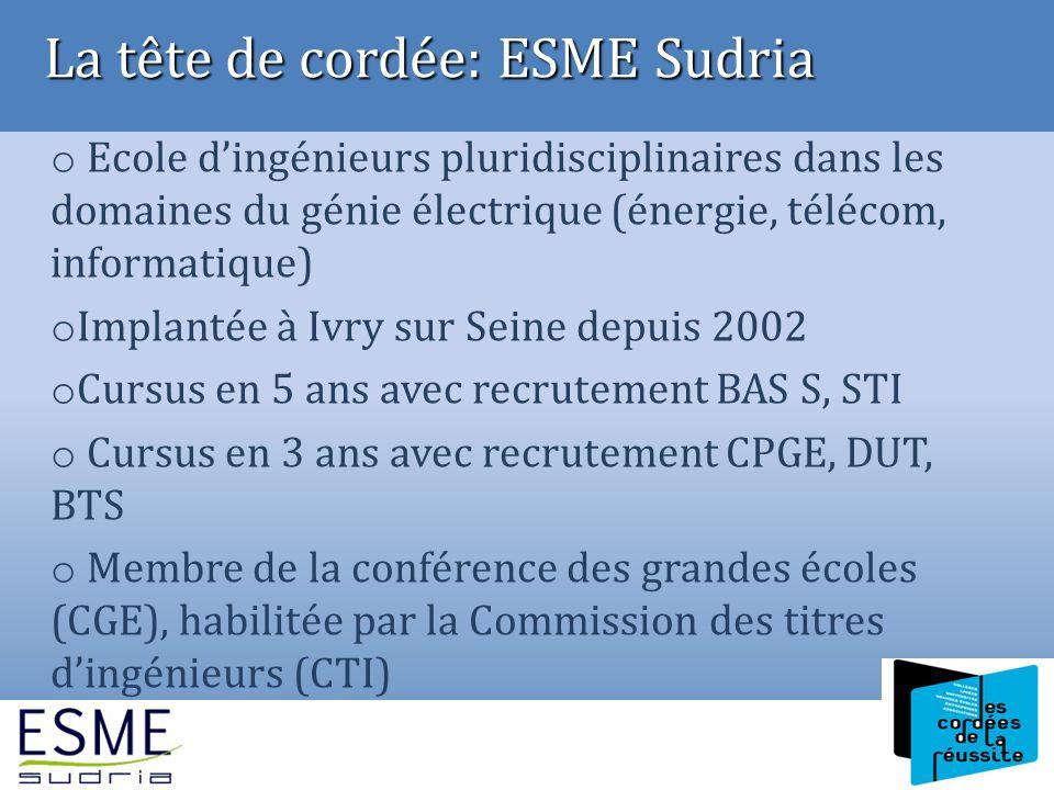 La tête de cordée: ESME Sudria