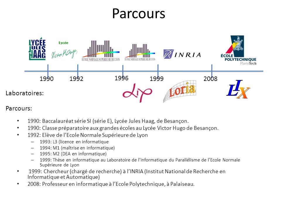 Parcours 1990 1992 1996 1999 2008 Laboratoires: Parcours: