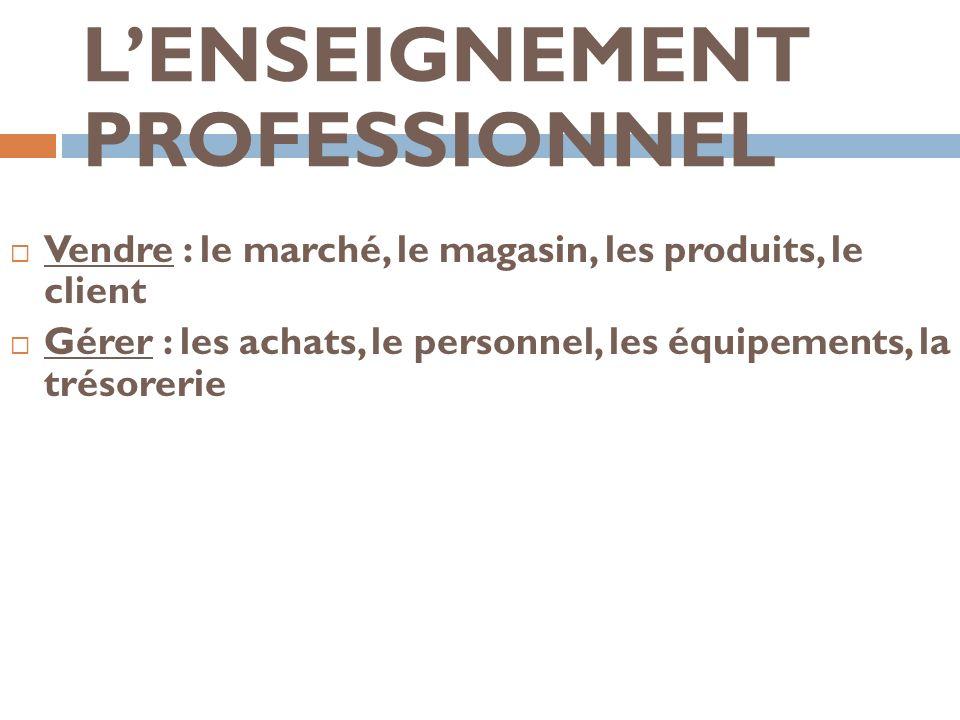 L'ENSEIGNEMENT PROFESSIONNEL