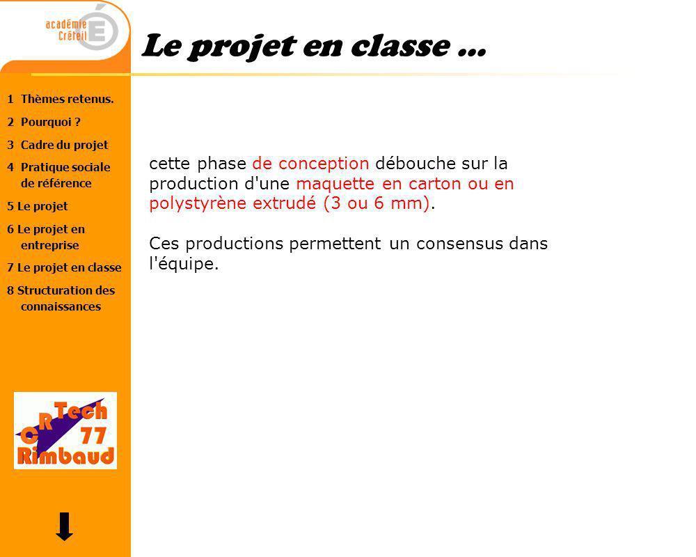 Le projet en classe ... cette phase de conception débouche sur la production d une maquette en carton ou en polystyrène extrudé (3 ou 6 mm).