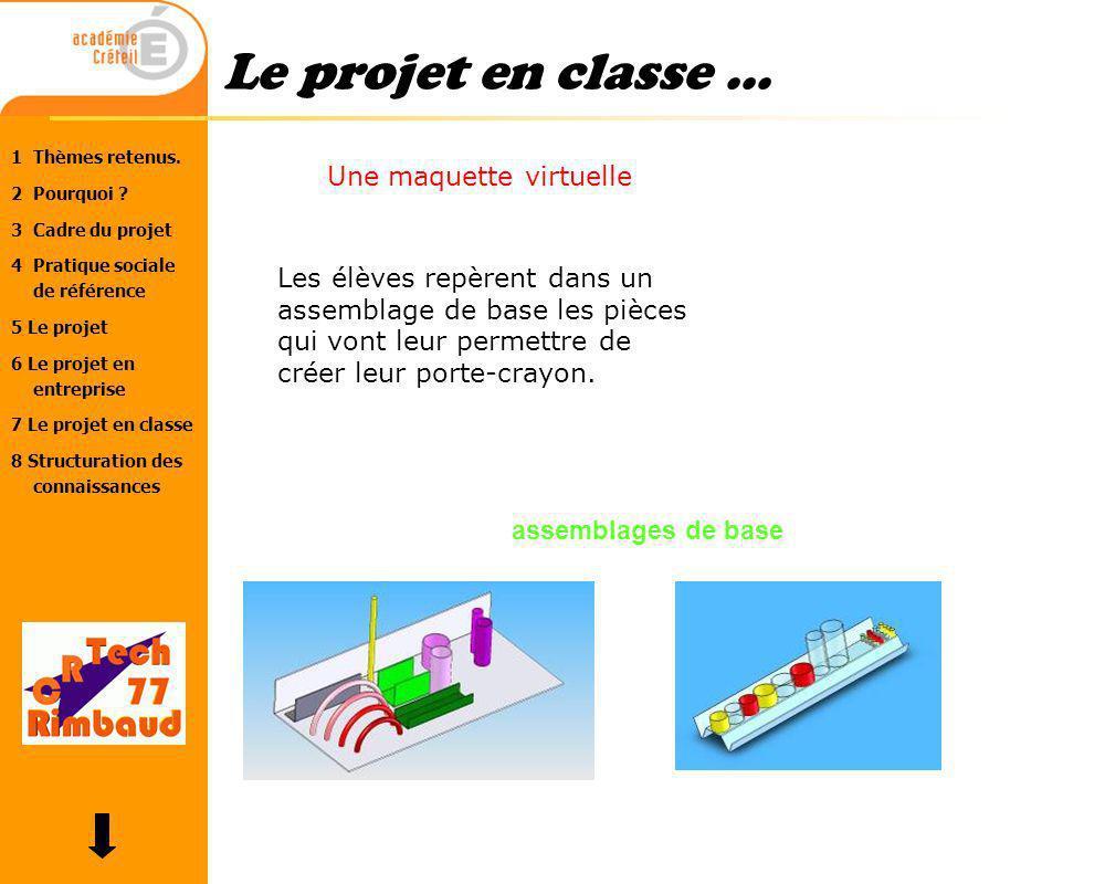 Le projet en classe ... Une maquette virtuelle