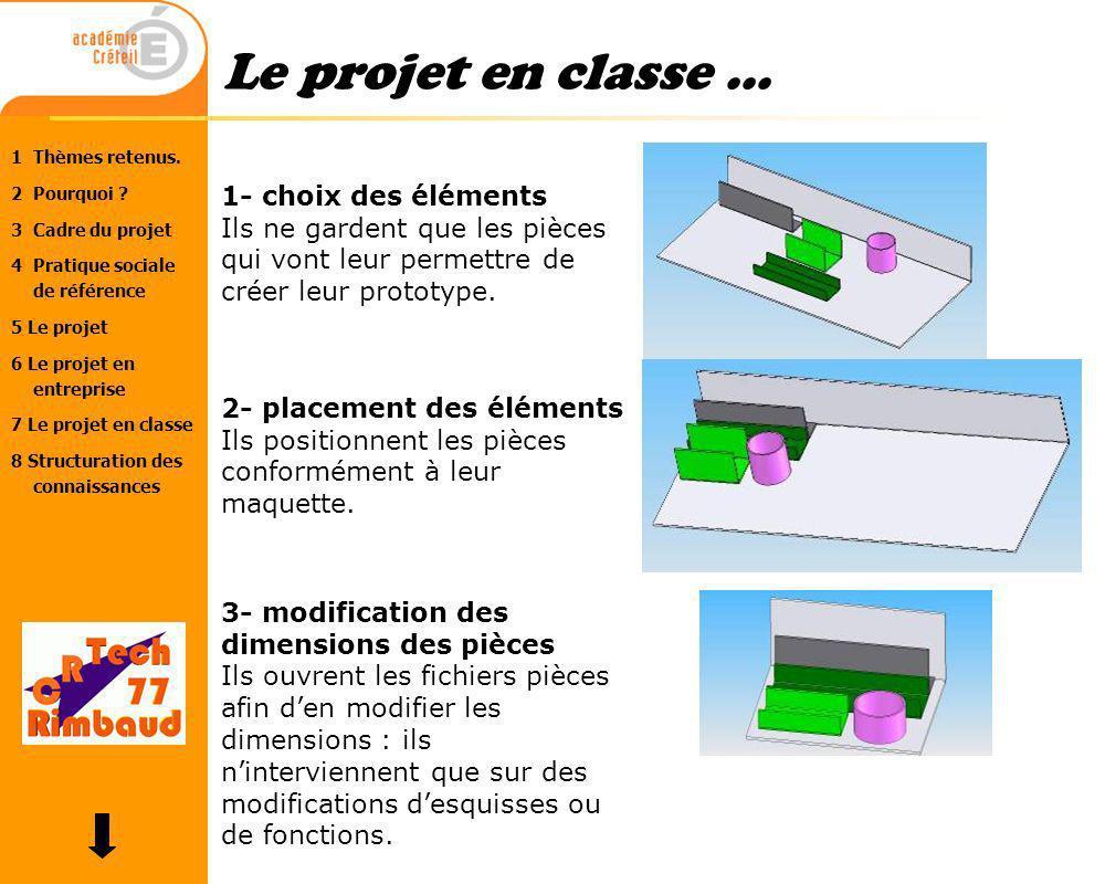 Le projet en classe ... 1- choix des éléments