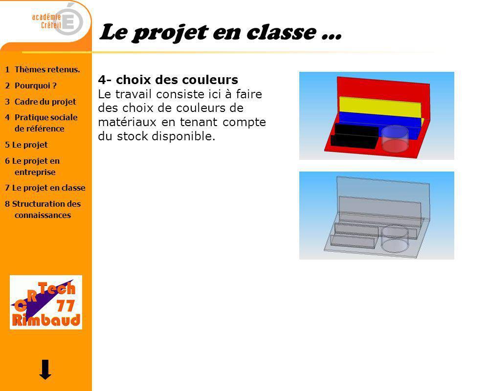 Le projet en classe ... 4- choix des couleurs