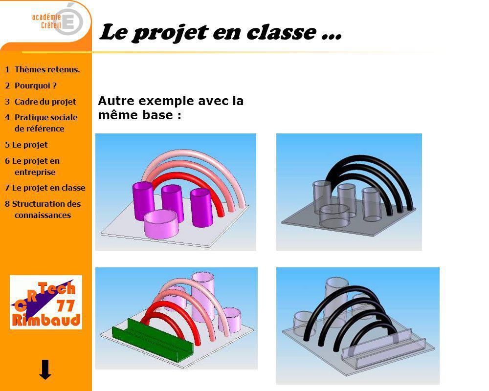 Le projet en classe ... Autre exemple avec la même base :