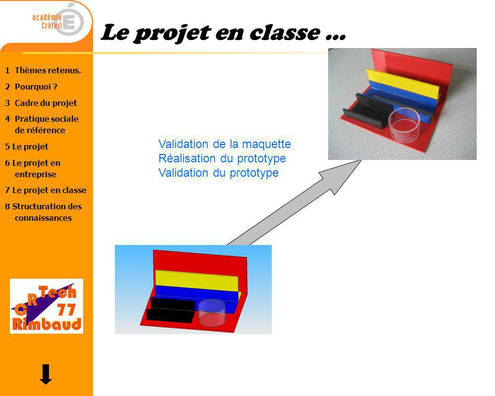 Le projet en classe ... Validation de la maquette Réalisation du prototype Validation du prototype