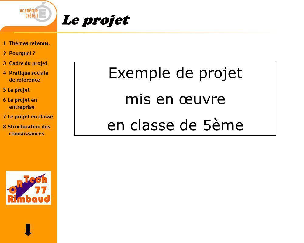 Le projet Exemple de projet mis en œuvre en classe de 5ème