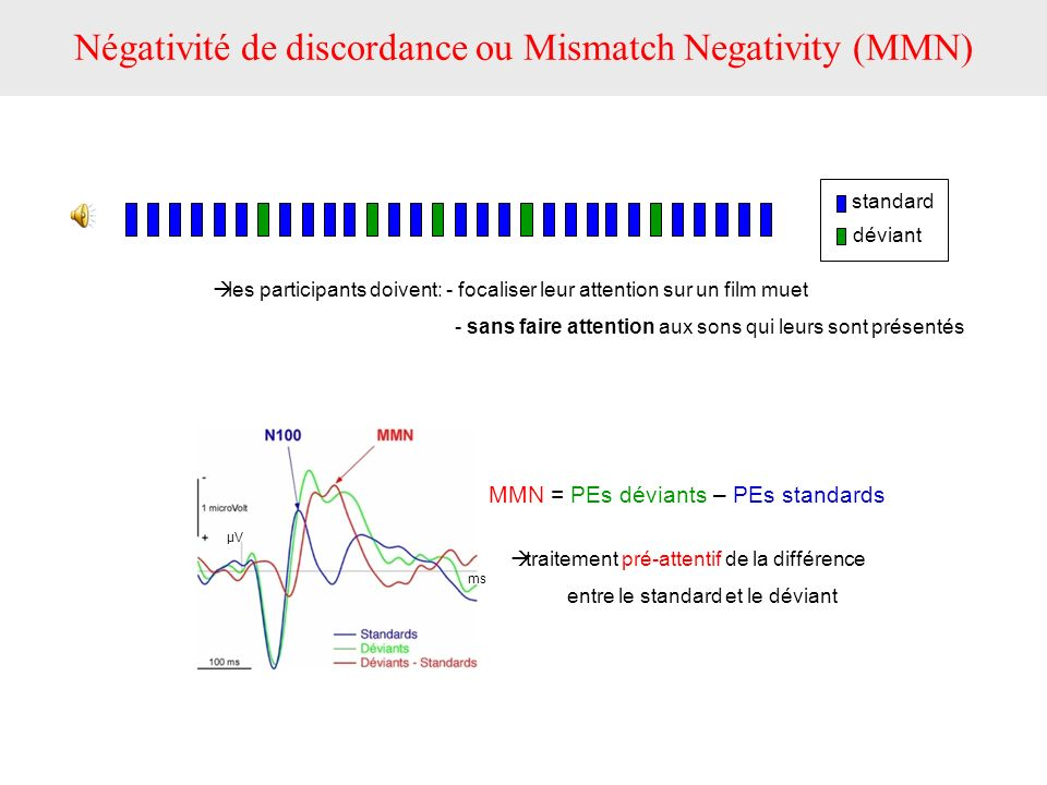 Négativité de discordance ou Mismatch Negativity (MMN)