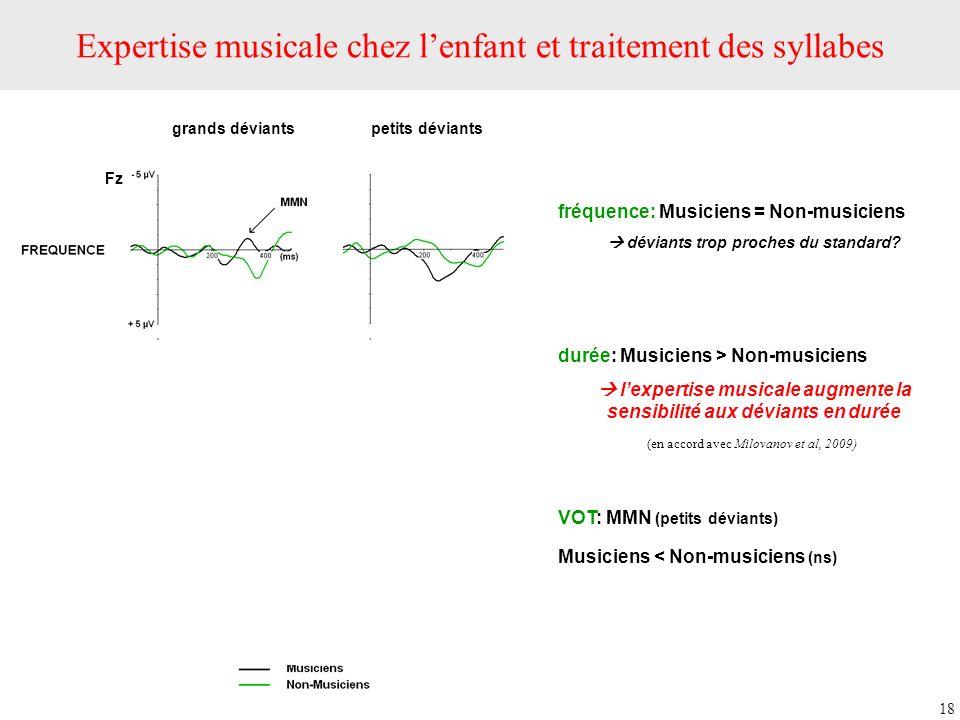 Expertise musicale chez l'enfant et traitement des syllabes
