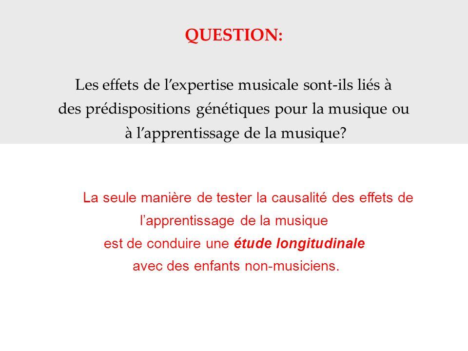 QUESTION: Les effets de l'expertise musicale sont-ils liés à