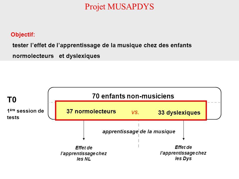 Projet MUSAPDYS T0 70 enfants non-musiciens Objectif: