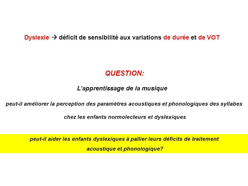 Dyslexie  déficit de sensibilité aux variations de durée et de VOT