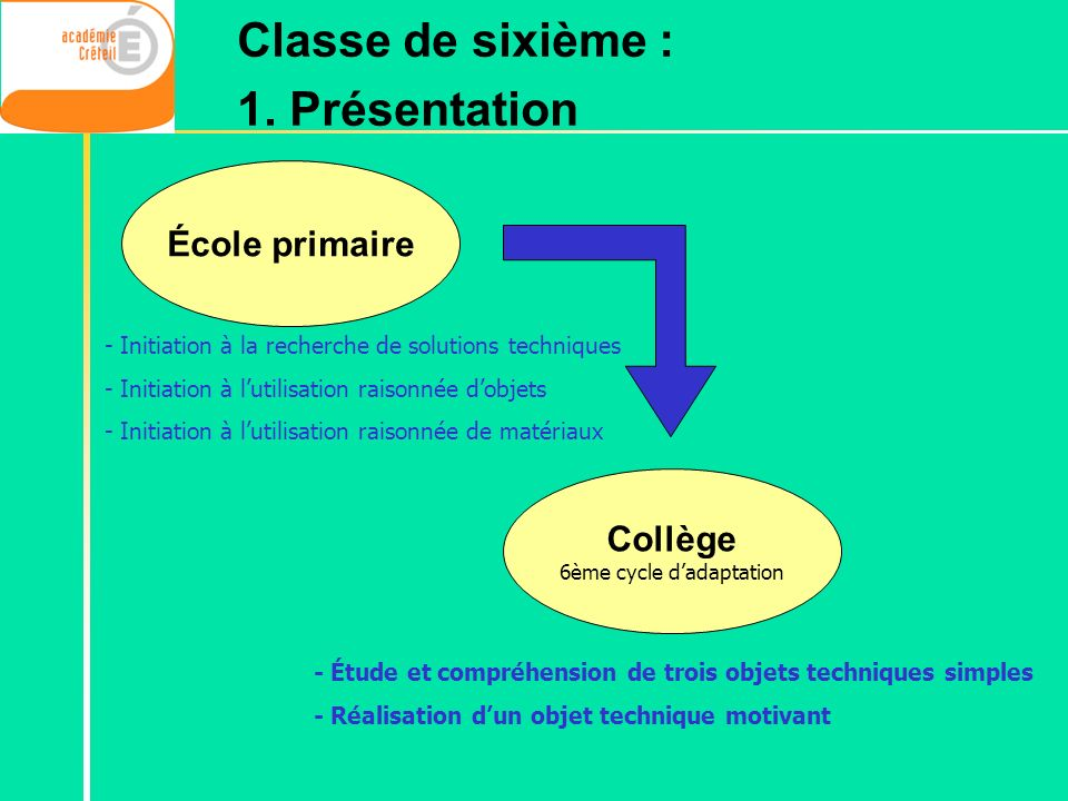 6ème cycle d'adaptation