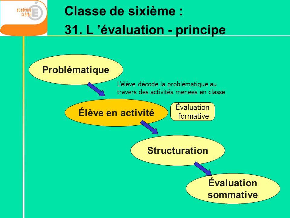 31. L 'évaluation - principe