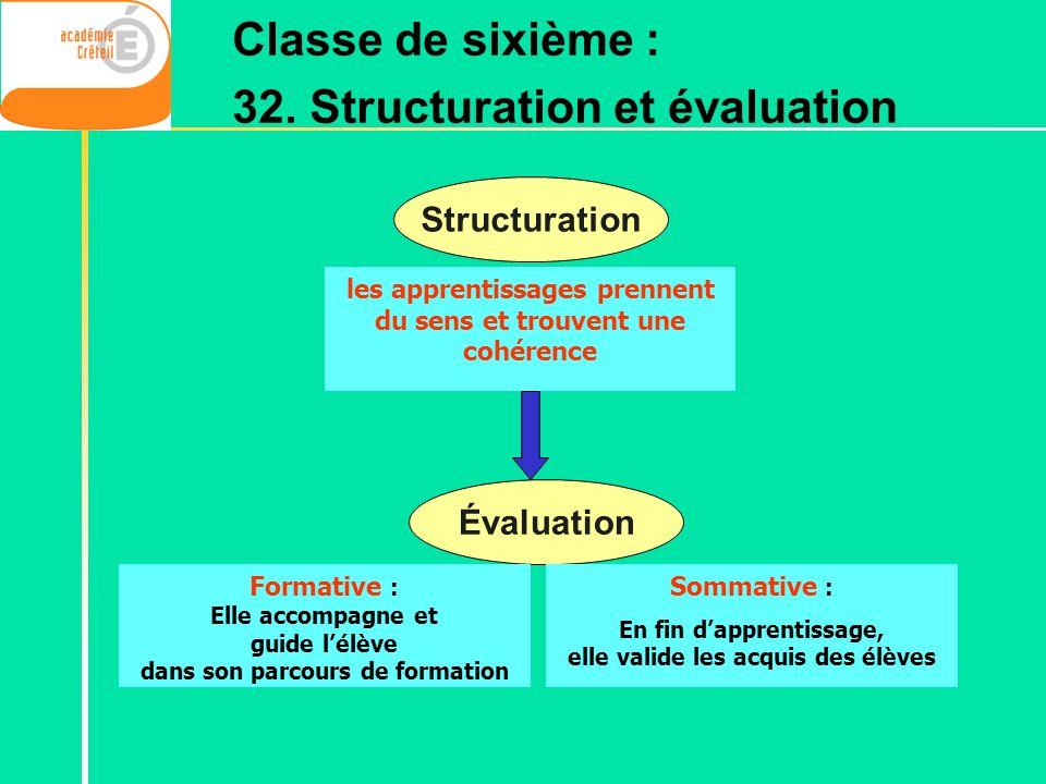 32. Structuration et évaluation