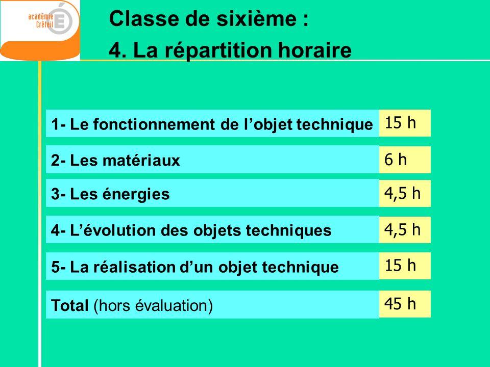 4. La répartition horaire