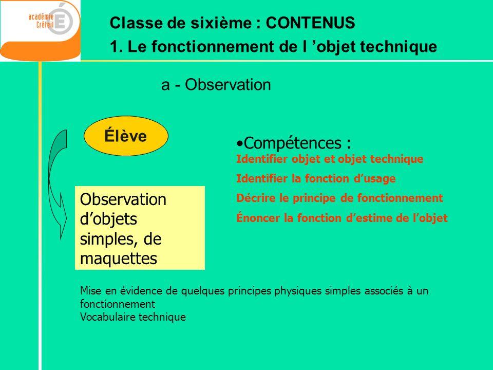 Classe de sixième : CONTENUS