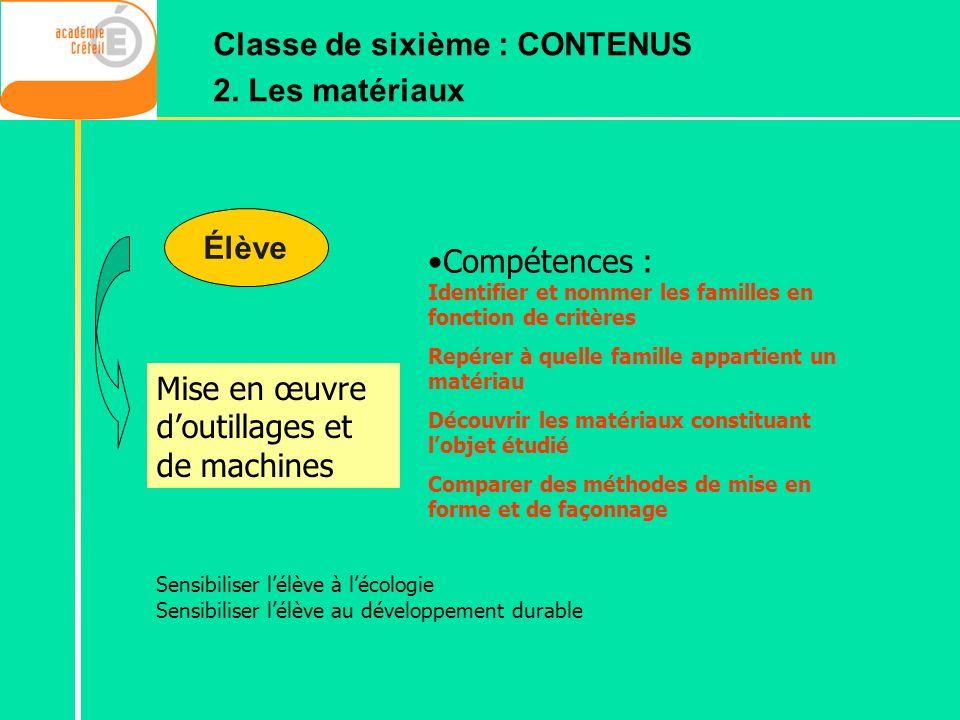 Classe de sixième : CONTENUS 2. Les matériaux