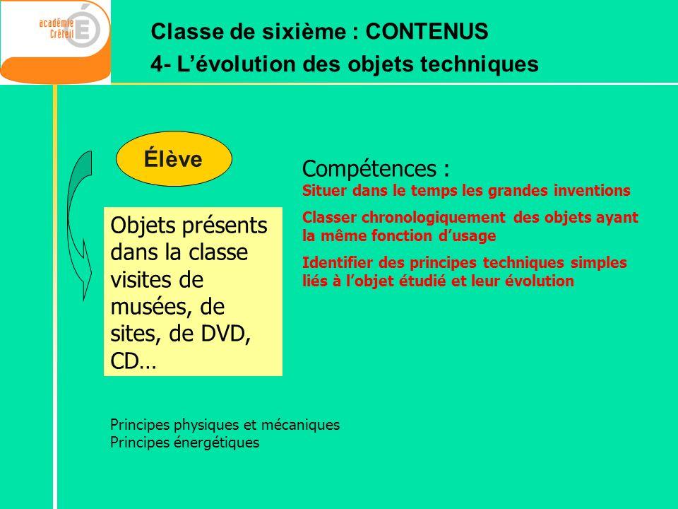 Classe de sixième : CONTENUS 4- L'évolution des objets techniques
