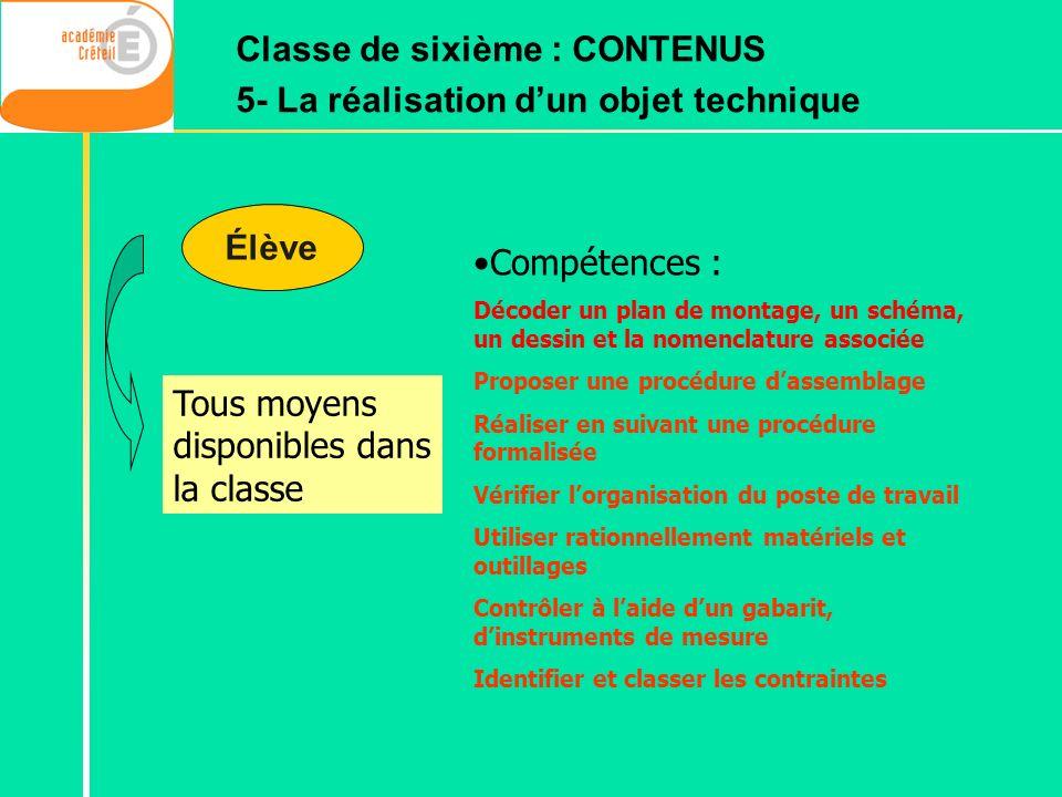 Classe de sixième : CONTENUS 5- La réalisation d'un objet technique