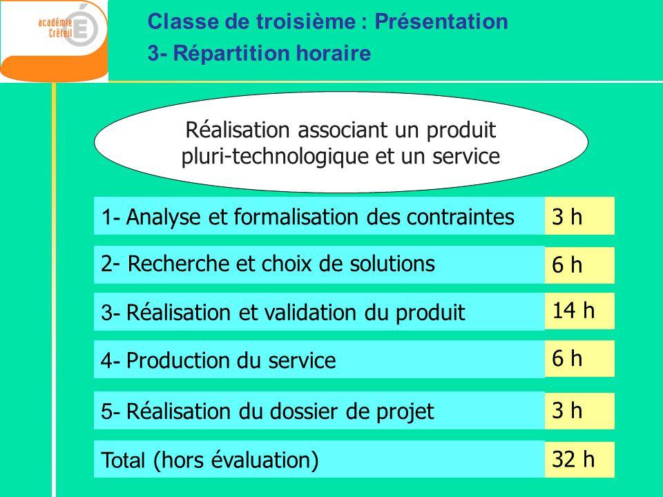 Classe de troisième : Présentation 3- Répartition horaire