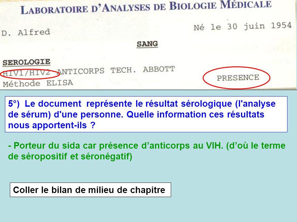 5°) Le document représente le résultat sérologique (l analyse de sérum) d une personne. Quelle information ces résultats nous apportent-ils