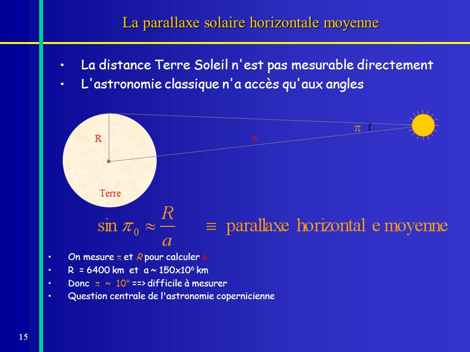 La parallaxe solaire horizontale moyenne