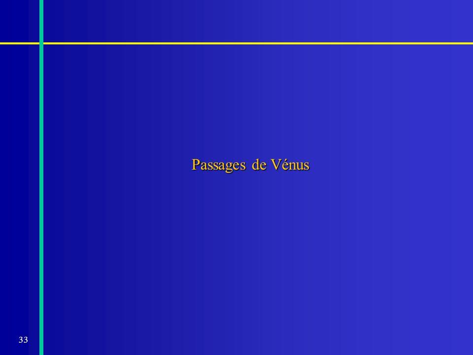Passages de Vénus