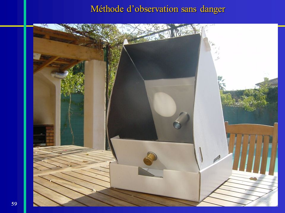 Méthode d'observation sans danger