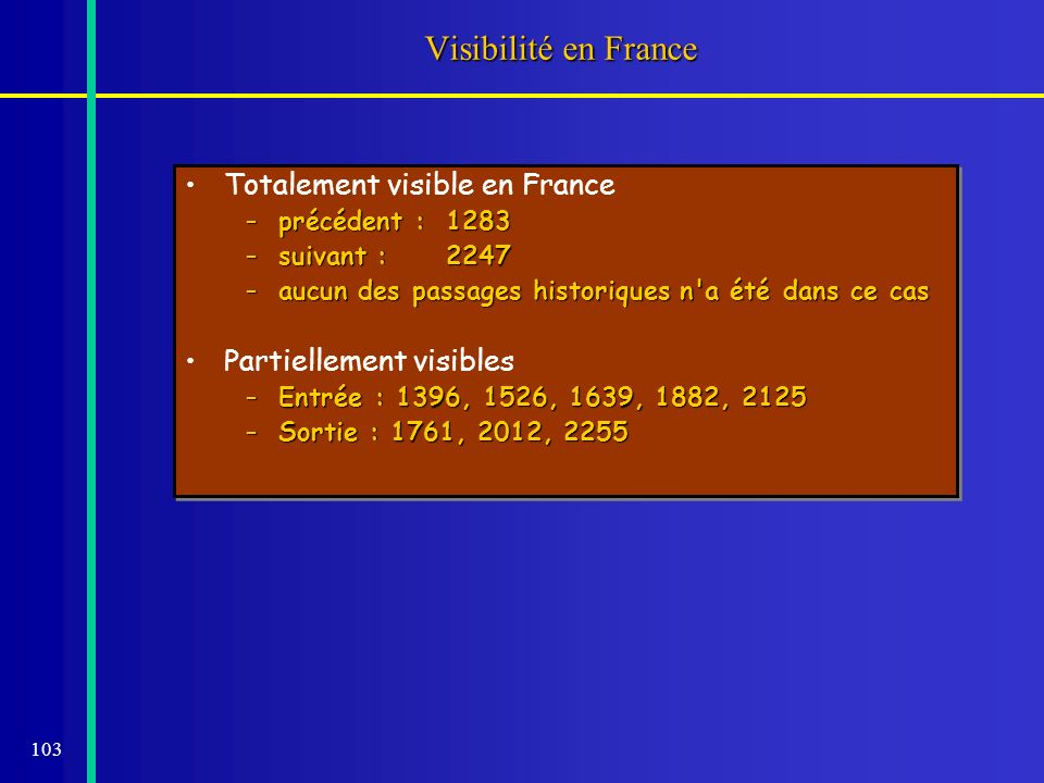 Visibilité en France Totalement visible en France