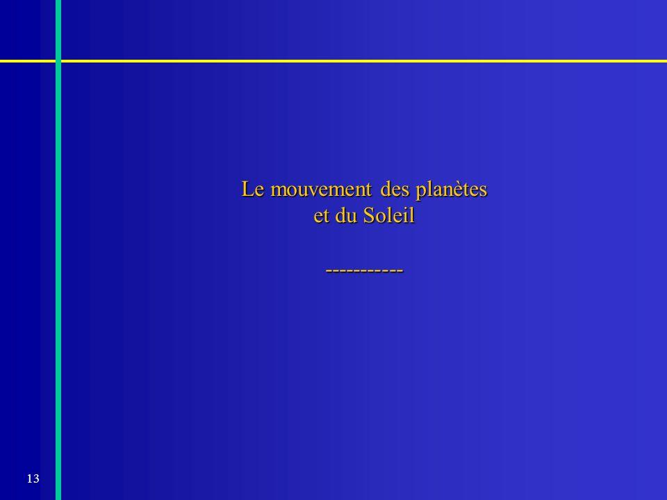 Le mouvement des planètes et du Soleil -----------