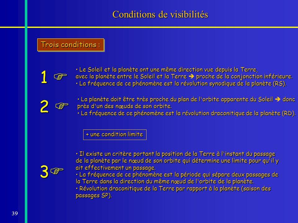 Conditions de visibilités