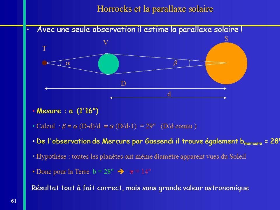 Horrocks et la parallaxe solaire