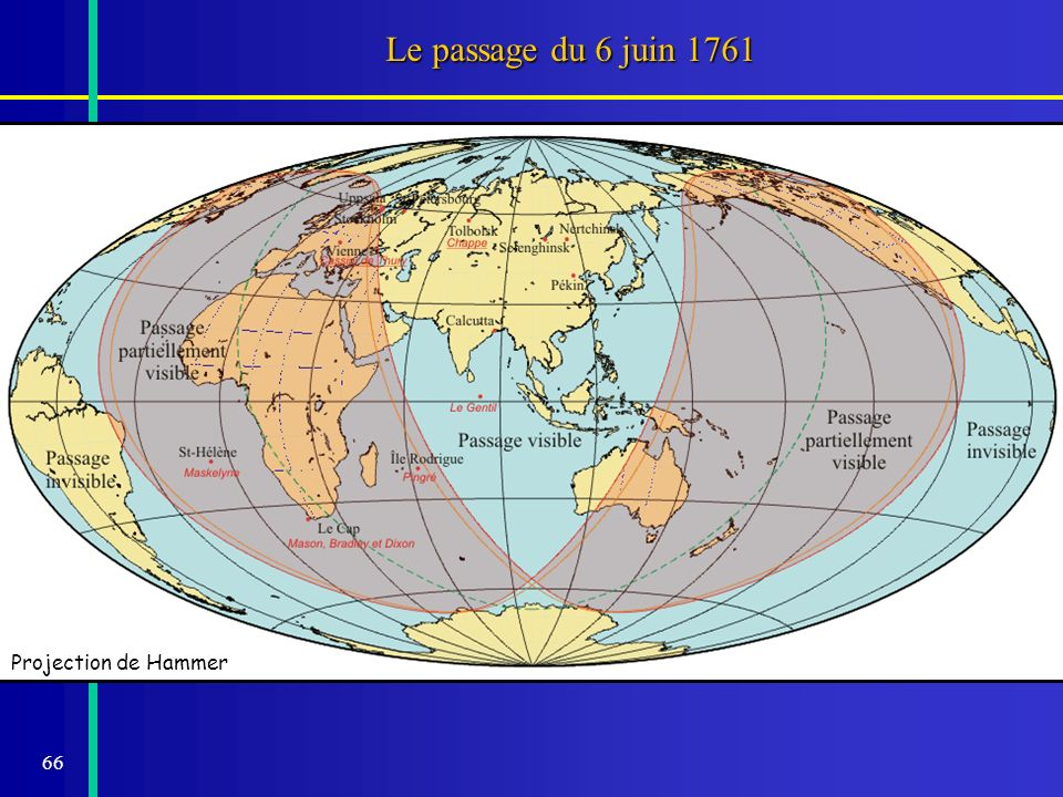 Le passage du 6 juin 1761 Projection de Hammer